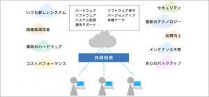 blog_20141226_02